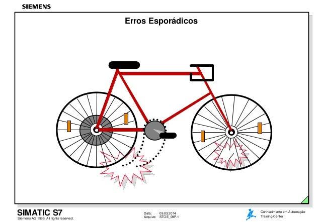 Erros Esporádicos  SIMATIC rights reserved. S7 Siemens AG 1999. All  Data: Arquivo:  09.03.2014 STOE_09P.1  Conhecimento e...