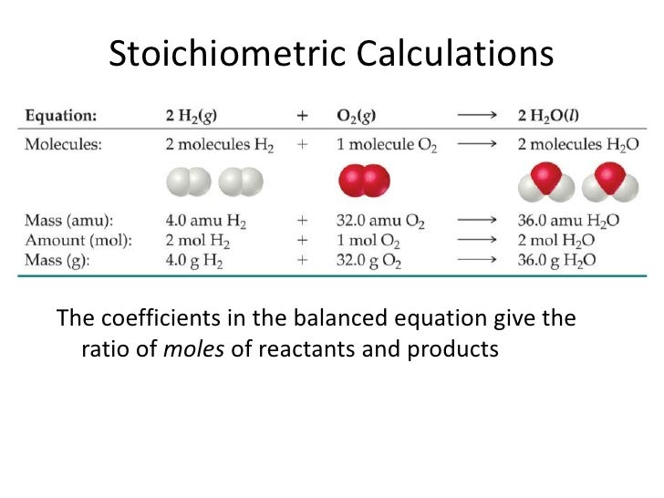 Stoichiometric Calculations<br />The coefficients in the balanced equation give the ratio of moles of reactants and produc...