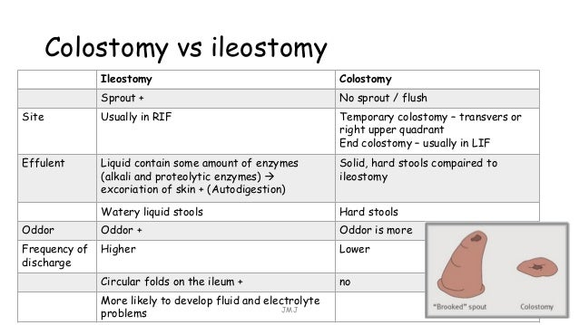 What are some differences between a colostomy and an ileostomy?