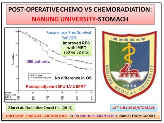 Adjuvant treatment • She received 6 cycles FOLFOX based adjuvant chemo, last on 26/10/2020.