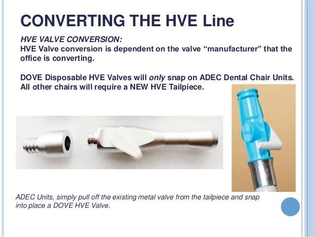 Stoma Dental Disposable Evacuation Valve Tutorial