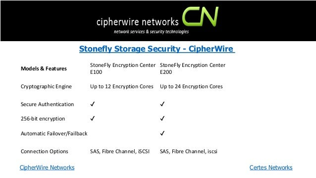 Stonefly storage security cipher wire