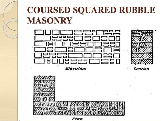 Rubble Stone Elevation Symbol : Rubble masonry square pictures to pin on pinterest daddy