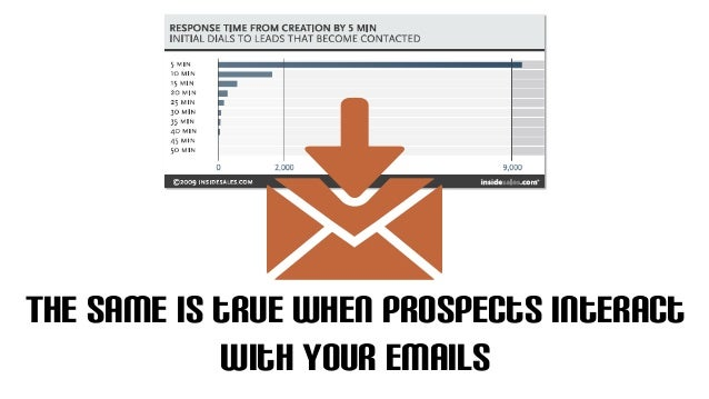 Stop Being A Creep! Why Email Tracking Is Useless Without A