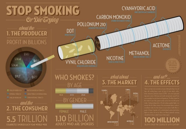 Stop smoking-or-die-trying 51db00abc554d