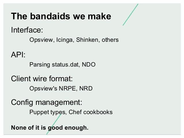 The bandaids we make Interface: Opsview, Icinga, Shinken, others  API: Parsing status.dat, NDO  Client wire format: Opsvie...