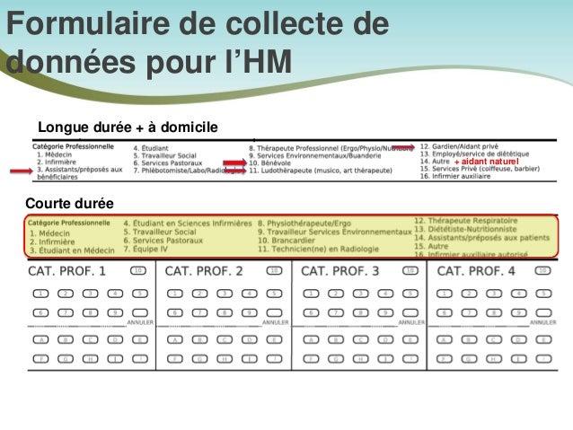 Formulaire de collecte de données pour l'HM Courte durée
