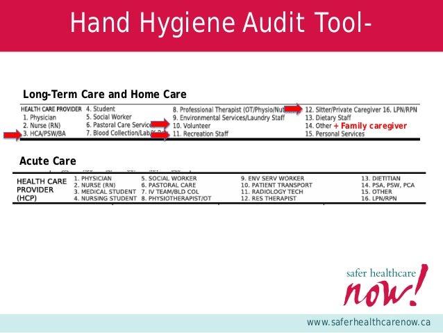 hand hygiene tool related keywords hand hygiene tool long tail keywords keywordsking. Black Bedroom Furniture Sets. Home Design Ideas
