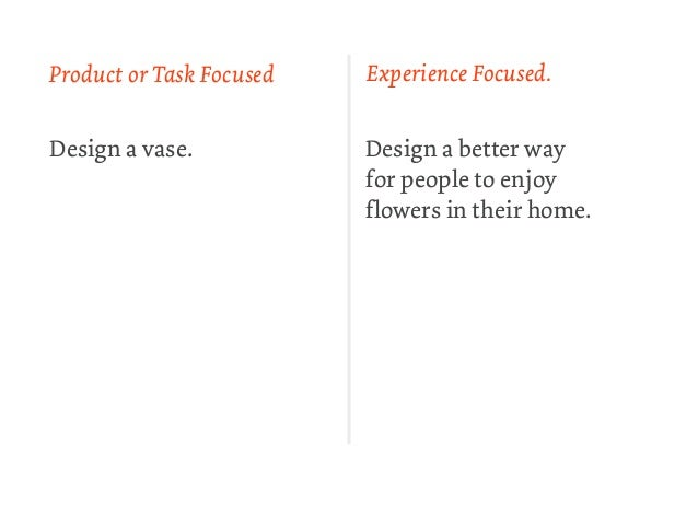 Product or Task Focused   Experience Focused.Design a vase.            Design a better way                          for pe...