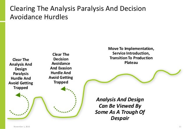 design thinking and decision analysis Be mastered view courses available from strategic decisions group it our  university partners  explore the role of creativity and apply the principles of  design thinking to make better decisions  decision analysis and value of  information.