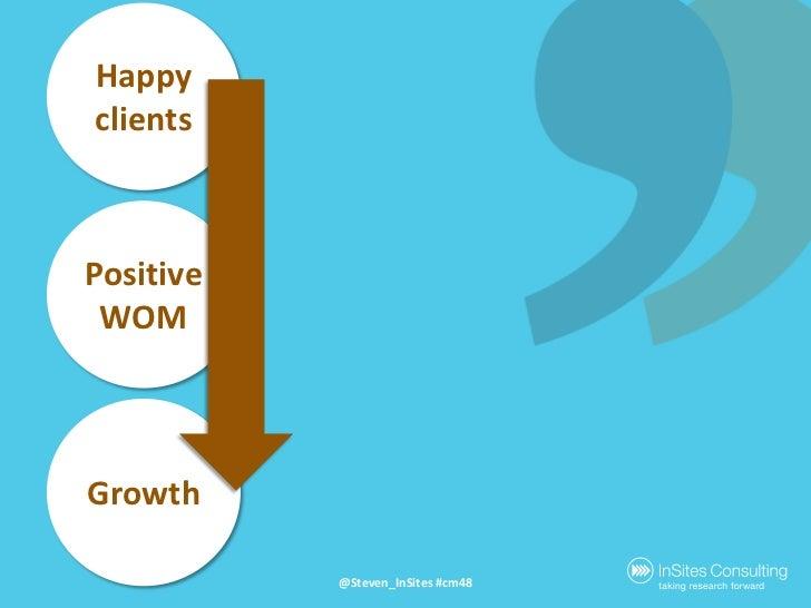 Happy clients<br />Positive<br />WOM<br />Growth<br />@Steven_InSites #cm48<br />