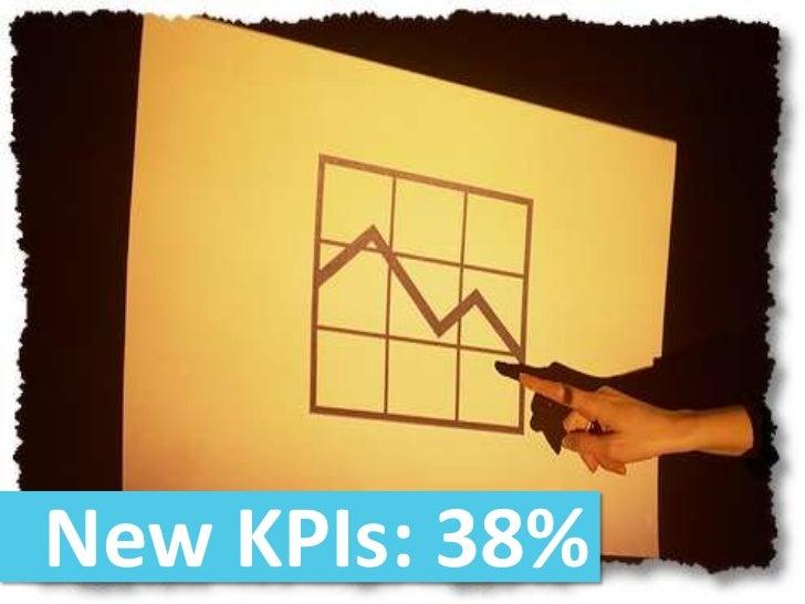 New KPIs: 38%<br />