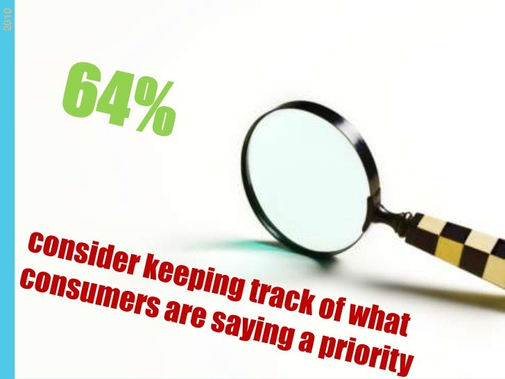 64% <br />consider keeping track of what consumers are saying a priority<br />2010<br />