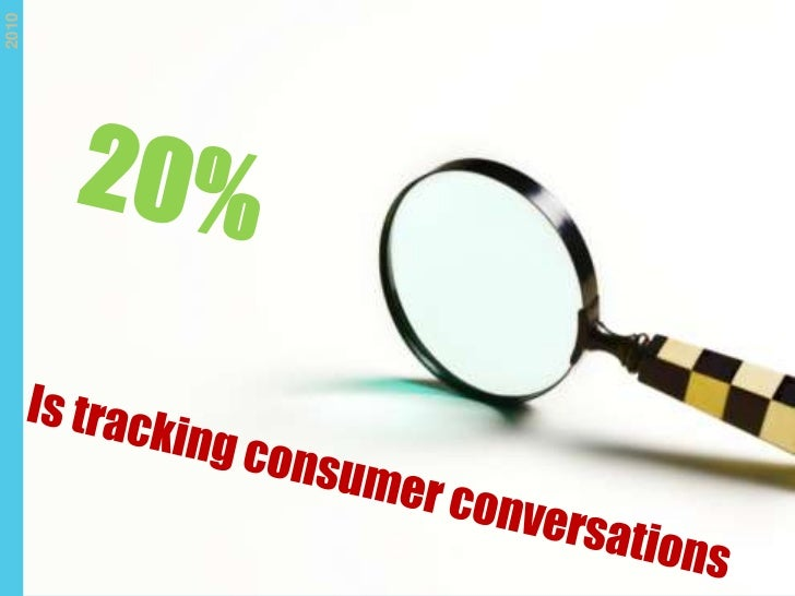 2010<br />20% <br />Is tracking consumer conversations<br />