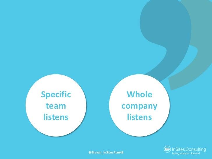Specific team listens<br />Wholecompanylistens<br />@Steven_InSites #cm48<br />