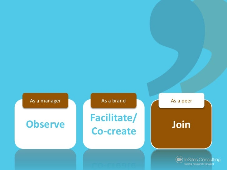 As a manager<br />As a brand<br />As a peer<br />Observe<br />Facilitate/Co-create<br />Join<br />