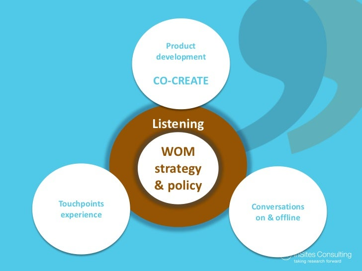 Productdevelopment<br />CO-CREATE<br />Listening<br />WOM strategy& policy<br />Touchpoints experience<br />Conversationso...