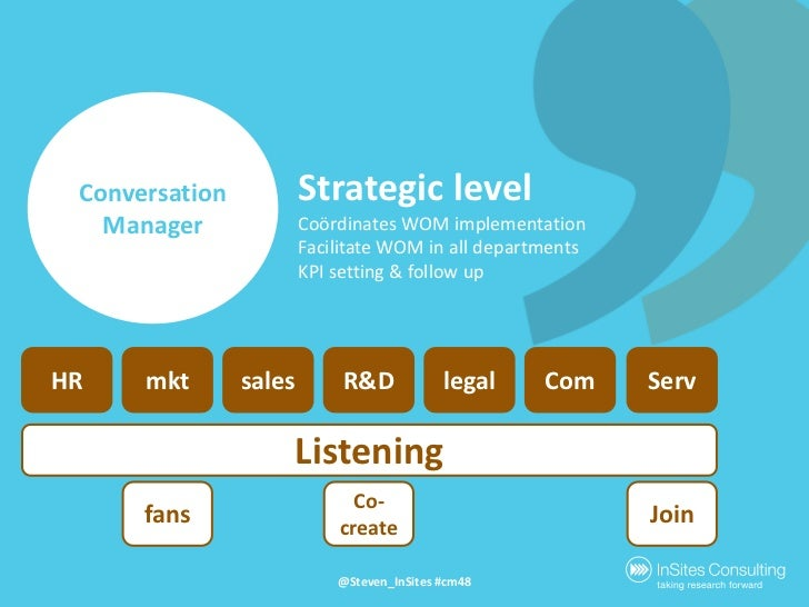 ConversationManager<br />Strategic level<br />Coördinates WOM implementation<br />Facilitate WOM in all departments<br />K...