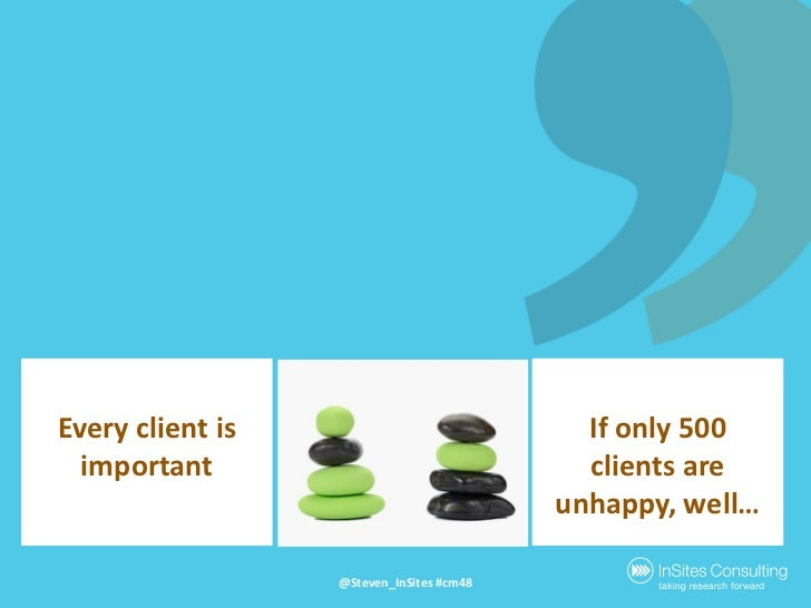 Everyclient is important<br />Ifonly 500 clients are unhappy, well…<br />@Steven_InSites #cm48<br />