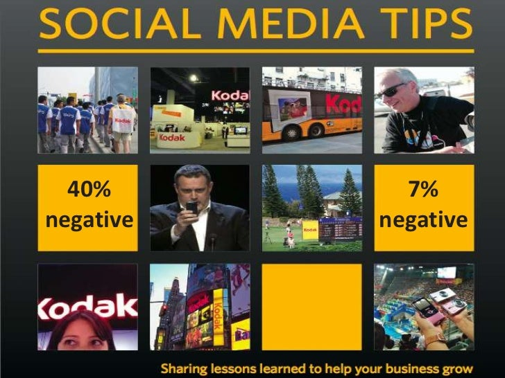 40%<br />negative<br />7%<br />negative<br />@Steven_InSites #cm48<br />