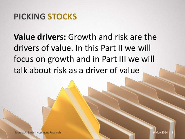 Value Drivers: Growth - Stop Wasting Time, Start Adding Value, Part II Slide 3