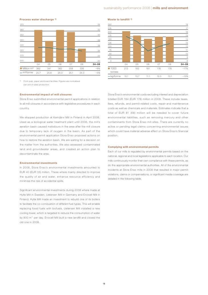 stora enso sustainability report