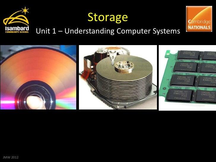 Storage           Unit 1 – Understanding Computer SystemsJMW 2012