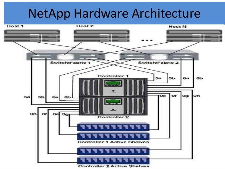 Netapp Disk Shelf Image Gallery Netapp Shelf Image