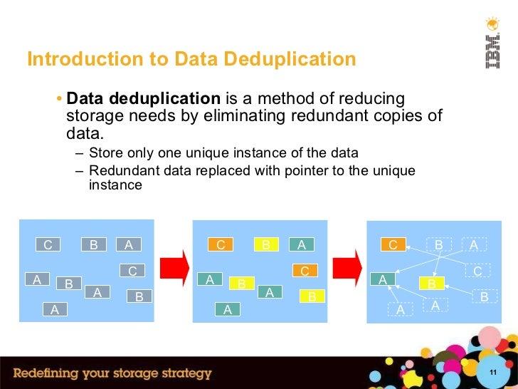 Introduction to Data Deduplication <ul><li>Data deduplication  is a method of reducing storage needs by eliminating redund...