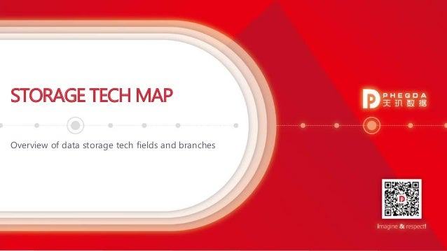 STORAGE TECH MAP Overview of data storage tech fields and branches