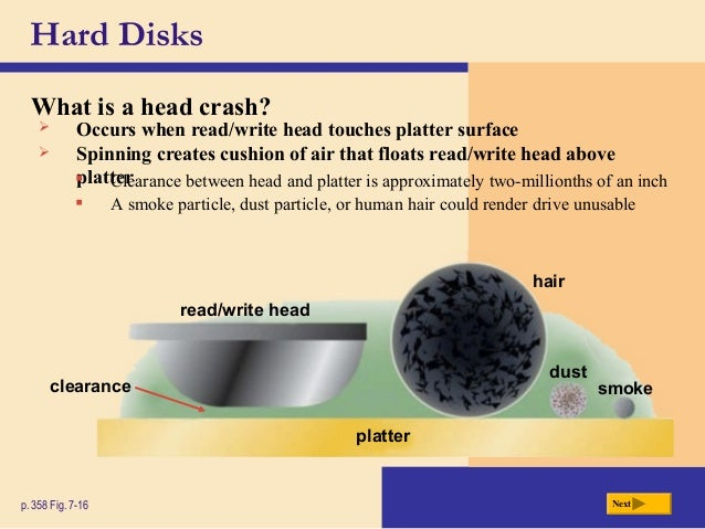 Hard Disks What is a head crash? p. 358 Fig. 7-16 Next clearance read/write head platter hair dust smoke  Spinning create...
