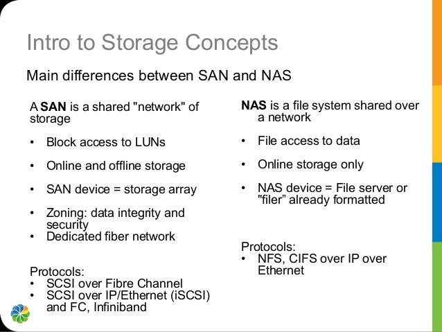 ... 7. Intro To Storage Concepts ...