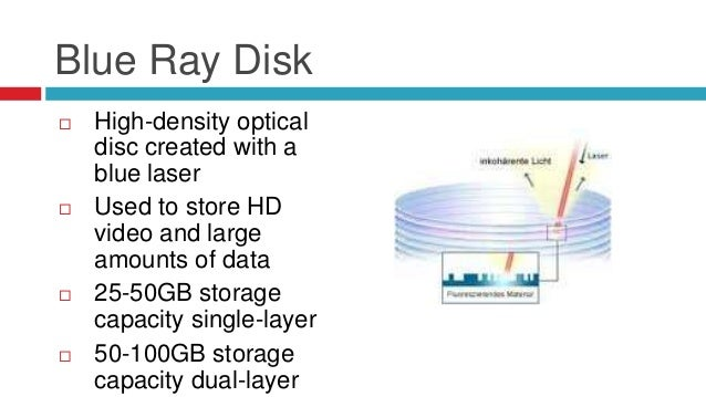 Storage Devices Ppt By Abhishek Srivastava