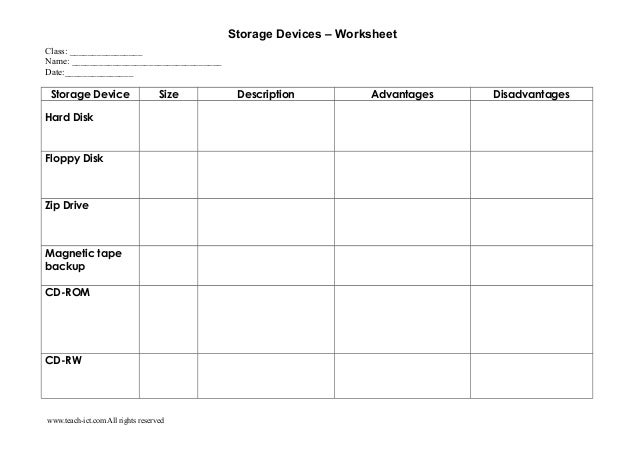Storage Devices – Worksheet Class: ________________ Name: _________________________________ Date:_______________ Storage D...