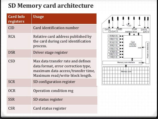 Linux Kernel MMC Storage driver Overview