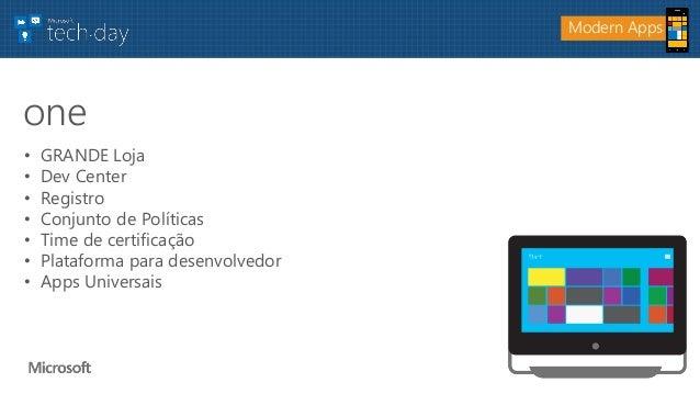 Loja de Aplicativos e Portal do Desenvolvedor Slide 2