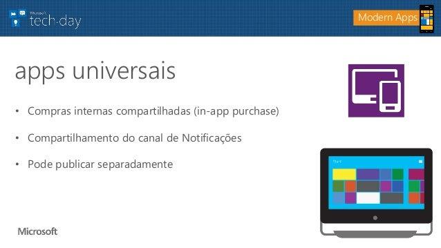 Loja de Aplicativos e Portal do Desenvolvedor Slide 3
