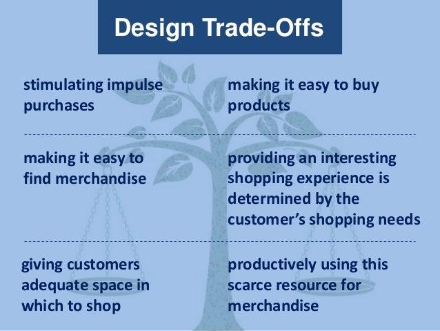 Store layout Slide 3