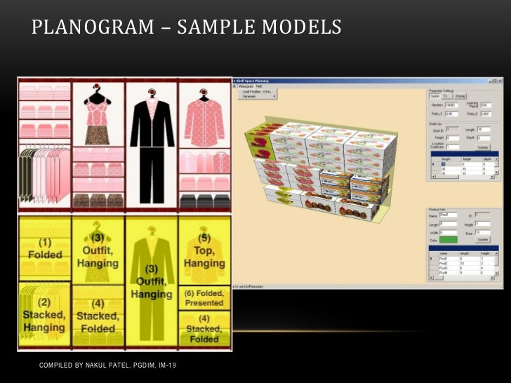 Store Layouts & Planograms