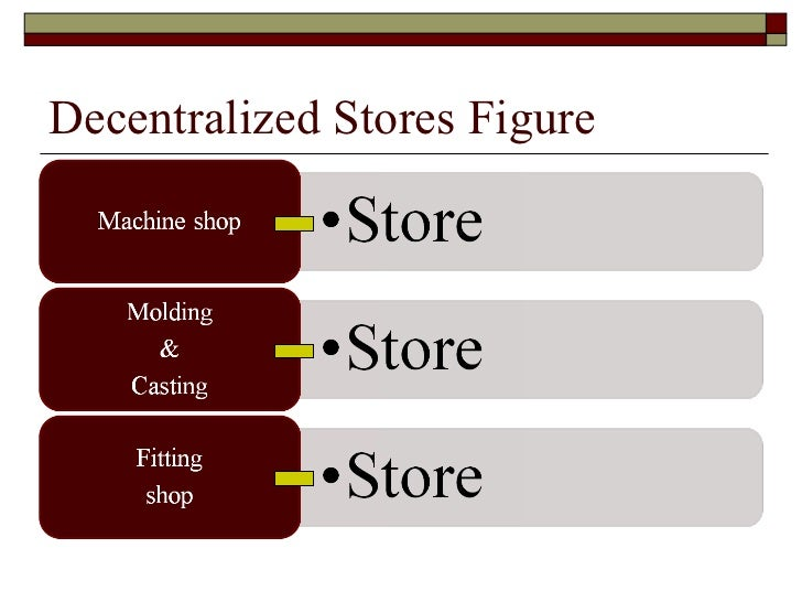 Image result for Centralized And Decentralized Retail Stores