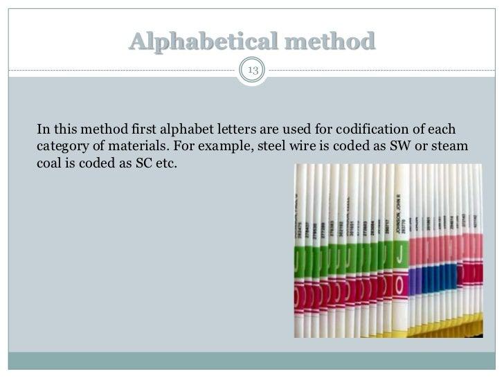 methods of codification