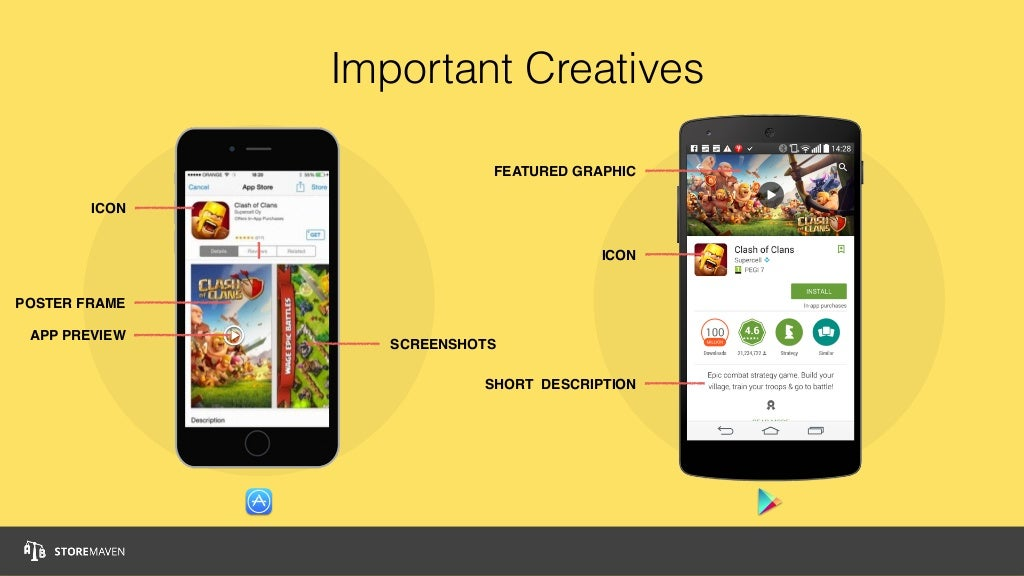 Important Creatives ICON SHORT DESCRIPTION FEATURED GRAPHIC ICON POSTER FRAME SCREENSHOTS APP PREVIEW