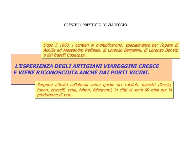CRESCE IL PRESTIGIO DI VIAREGGIO L'ESPERIENZA DEGLI ARTIGIANI VIAREGGINI CRESCE  E VIENE RICONOSCIUTA ANCHE DAI PORTI VICI...