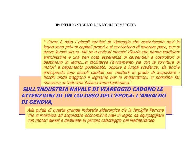 UN ESEMPIO STORICO DI NICCHIA DI MERCATO SULL'INDUSTRIA NAVALE DI VIAREGGIO CADONO LE  ATTENZIONI DI UN COLOSSO DELL'EPOCA...