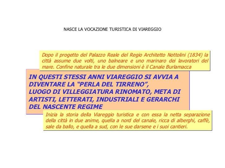 """NASCE LA VOCAZIONE TURISTICA DI VIAREGGIO IN QUESTI STESSI ANNI VIAREGGIO SI AVVIA A  DIVENTARE LA """"PERLA DEL TIRRENO"""",  L..."""