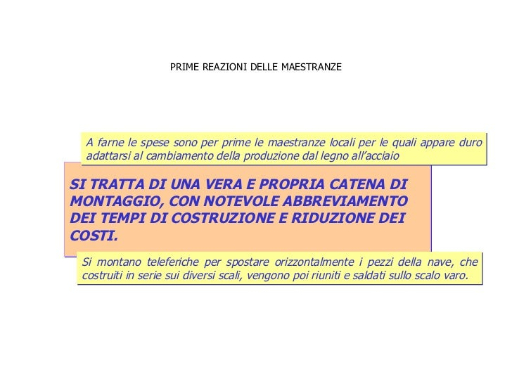 PRIME REAZIONI DELLE MAESTRANZE SI TRATTA DI UNA VERA E PROPRIA CATENA DI  MONTAGGIO, CON NOTEVOLE ABBREVIAMENTO  DEI TEMP...