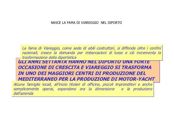 NASCE LA FAMA DI VIAREGGIO  NEL DIPORTO  GLI ANNI SETTANTA HANNO NEL DIPORTO UNA FORTE  OCCASIONE DI CRESCITA E VIAREGGIO ...