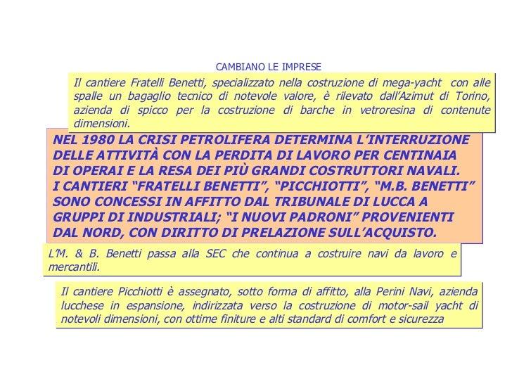 CAMBIANO LE IMPRESE NEL 1980 LA CRISI PETROLIFERA DETERMINA L'INTERRUZIONE  DELLE ATTIVITÀ CON LA PERDITA DI LAVORO PER CE...