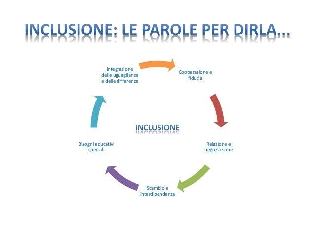 Storia inclusione for 1 piano piano di storia