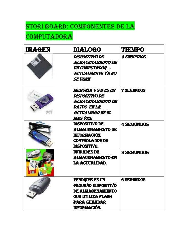 STORI BOARD: COMPONENTES DE LACOMPUTADORAIMAGEN        DIALOGO               TIEMPO              DISPOSITIVO DE        3 s...